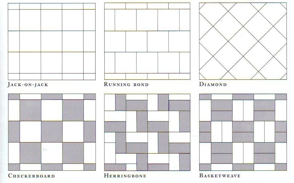 Floor Tile Patterns Names